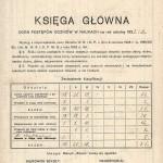 Księga główna - ocena postępów w nauce